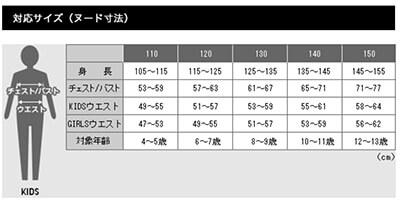 ユニクロキッズサイズ表1